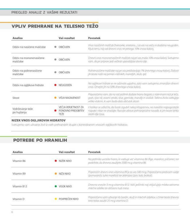 Medico NutriFit Premium 3